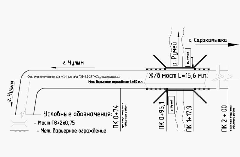 (С-1)– 103,2 м. п.